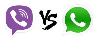 Что лучше Viber или Whatsapp мессенджер